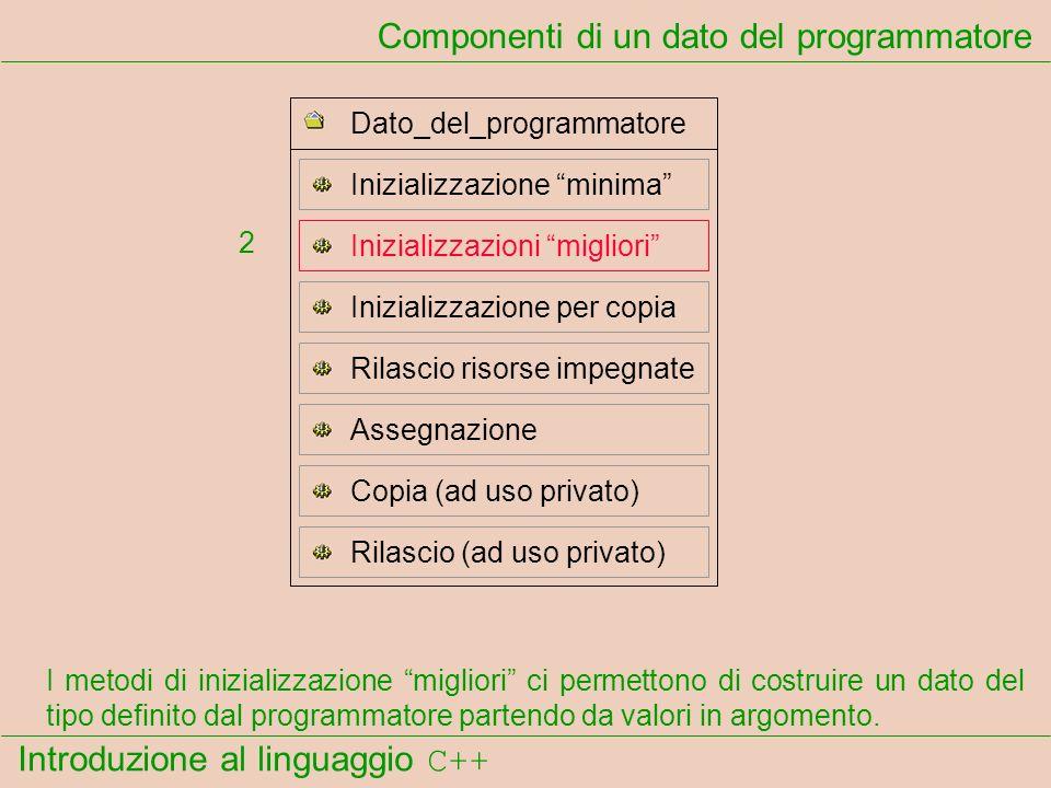 Introduzione al linguaggio C++ Componenti di un dato del programmatore I metodi di inizializzazione migliori ci permettono di costruire un dato del tipo definito dal programmatore partendo da valori in argomento.