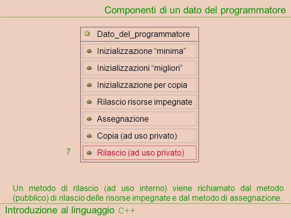 Introduzione al linguaggio C++ Componenti di un dato del programmatore Un metodo di rilascio (ad uso interno) viene richiamato dal metodo (pubblico) d