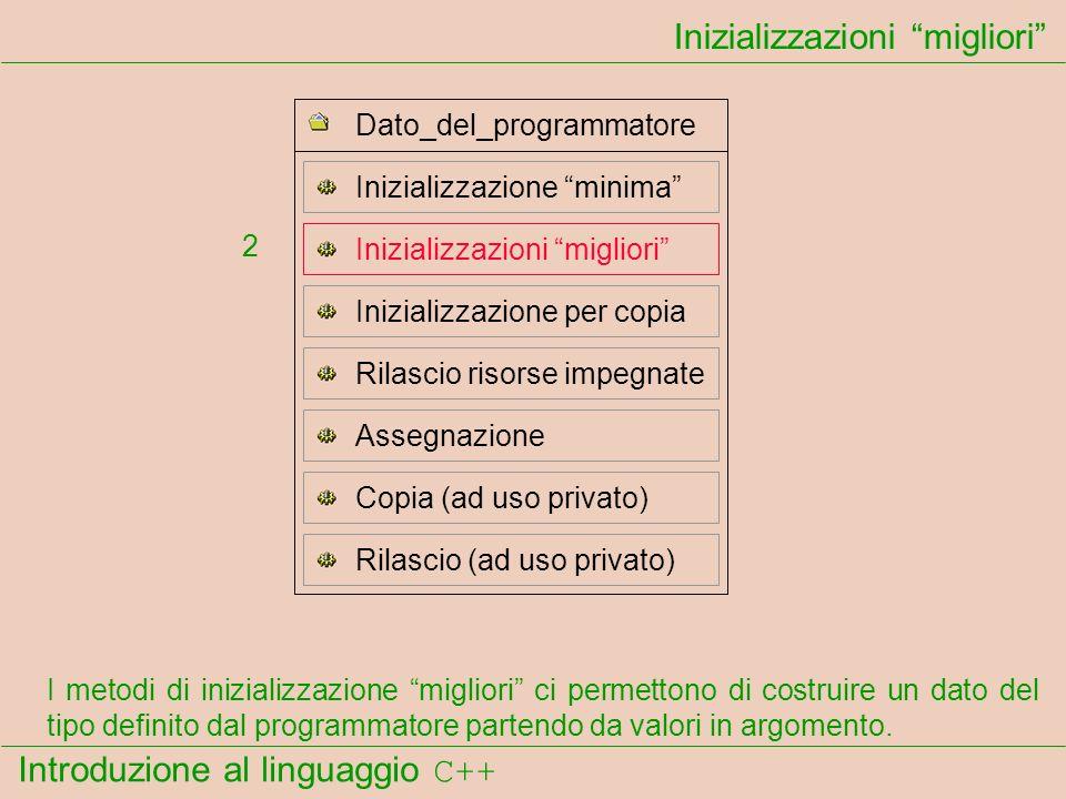 Introduzione al linguaggio C++ Inizializzazioni migliori I metodi di inizializzazione migliori ci permettono di costruire un dato del tipo definito dal programmatore partendo da valori in argomento.