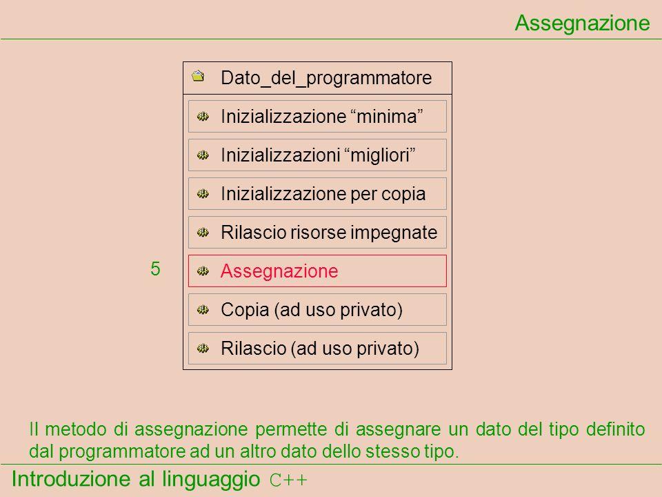 Introduzione al linguaggio C++ Assegnazione Il metodo di assegnazione permette di assegnare un dato del tipo definito dal programmatore ad un altro da