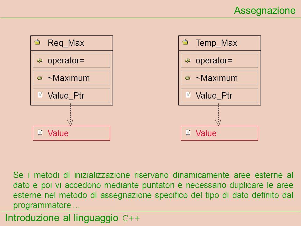 Introduzione al linguaggio C++ Assegnazione Se i metodi di inizializzazione riservano dinamicamente aree esterne al dato e poi vi accedono mediante pu