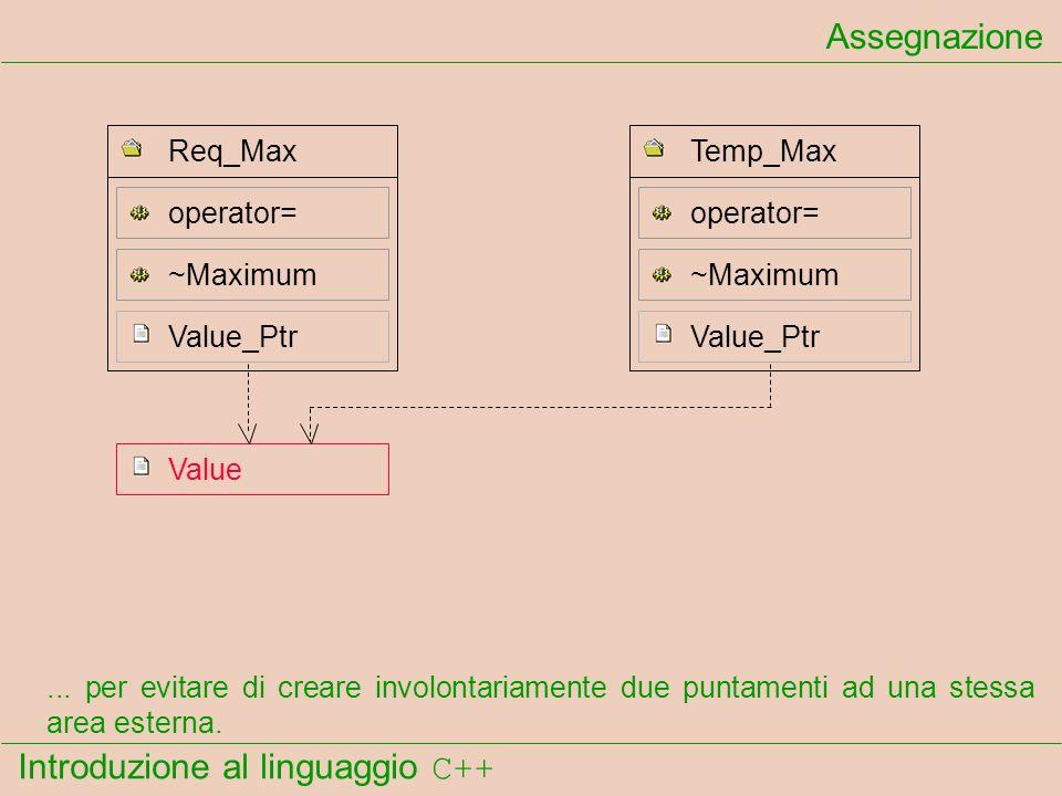 Introduzione al linguaggio C++ Assegnazione... per evitare di creare involontariamente due puntamenti ad una stessa area esterna. operator= Req_Max ~M