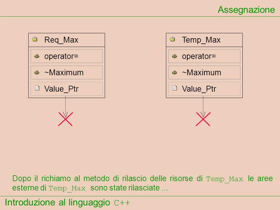 Introduzione al linguaggio C++ Assegnazione Dopo il richiamo al metodo di rilascio delle risorse di Temp_Max le aree esterne di Temp_Max sono state ri