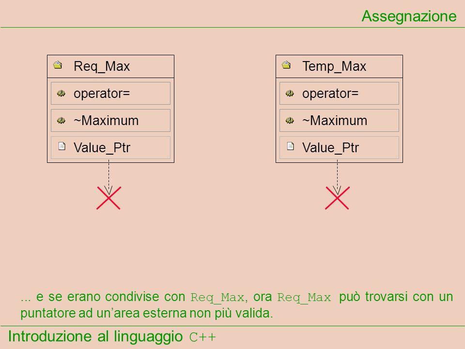 Introduzione al linguaggio C++ Assegnazione... e se erano condivise con Req_Max, ora Req_Max può trovarsi con un puntatore ad unarea esterna non più v