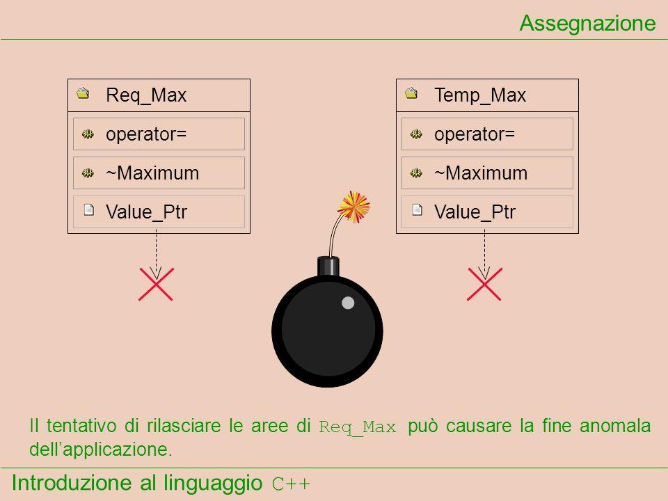 Introduzione al linguaggio C++ Assegnazione Il tentativo di rilasciare le aree di Req_Max può causare la fine anomala dellapplicazione. operator= Req_
