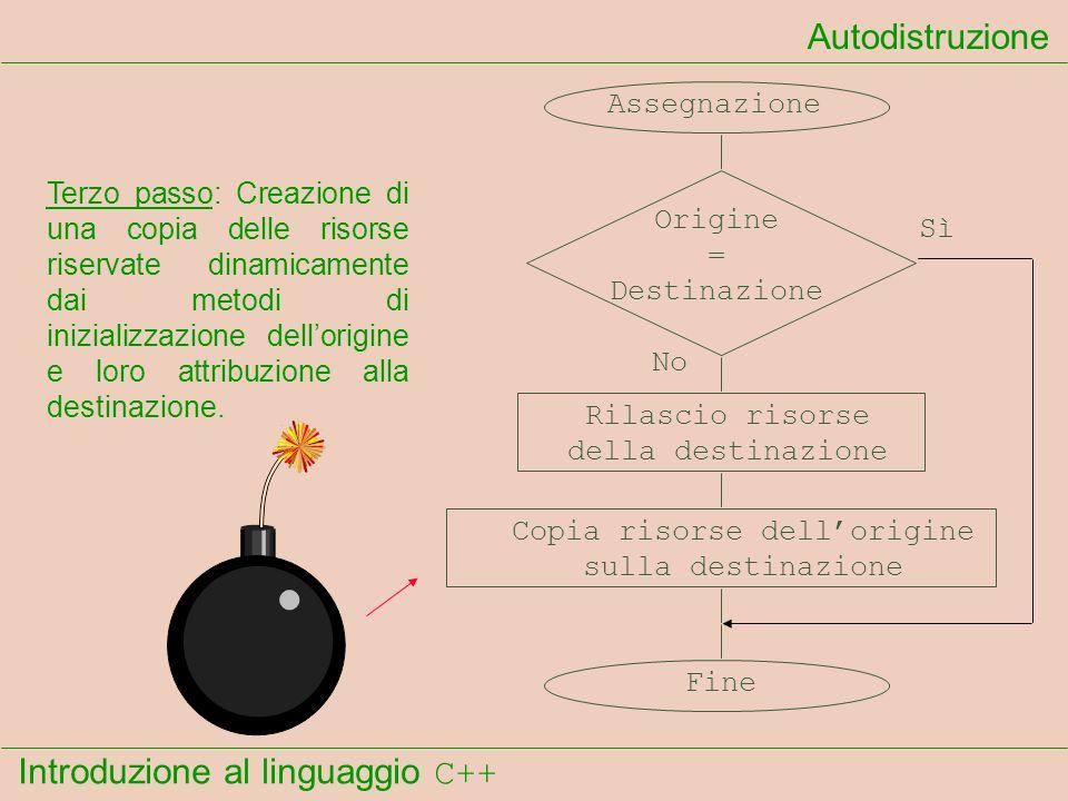 Introduzione al linguaggio C++ Autodistruzione Assegnazione Origine = Destinazione Rilascio risorse della destinazione Copia risorse dellorigine sulla