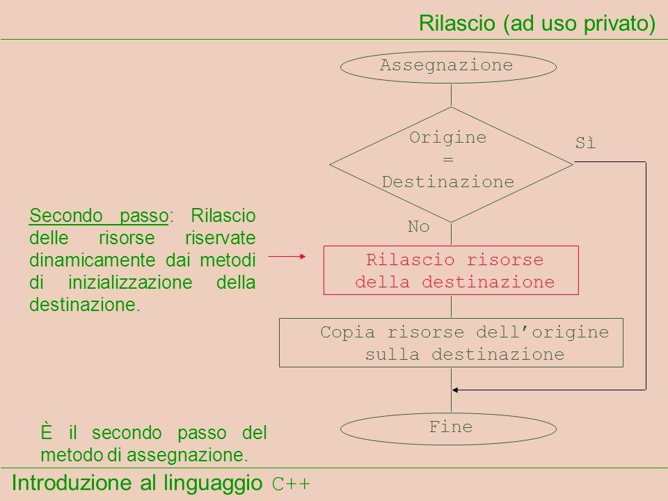 Introduzione al linguaggio C++ Rilascio (ad uso privato) È il secondo passo del metodo di assegnazione. Assegnazione Origine = Destinazione Rilascio r
