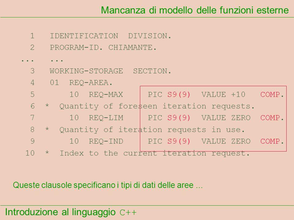 Introduzione al linguaggio C++ Mancanza di modello delle funzioni esterne 1 IDENTIFICATION DIVISION. 2 PROGRAM-ID. CHIAMANTE....... 3 WORKING-STORAGE