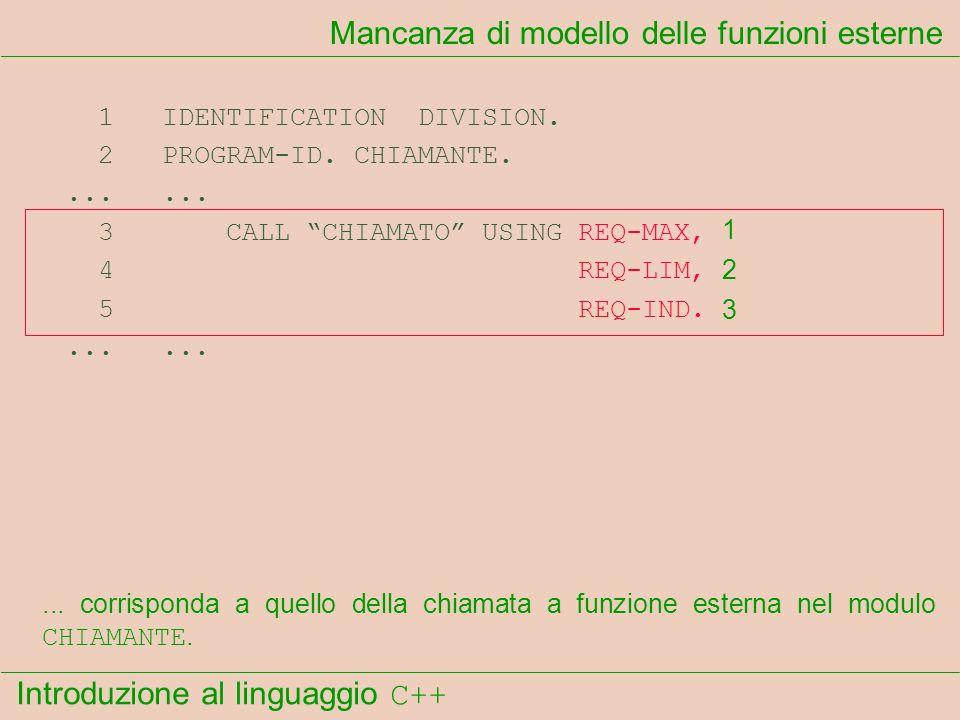 Introduzione al linguaggio C++ Mancanza di modello delle funzioni esterne 1 IDENTIFICATION DIVISION. 2 PROGRAM-ID. CHIAMANTE....... 3 CALL CHIAMATO US