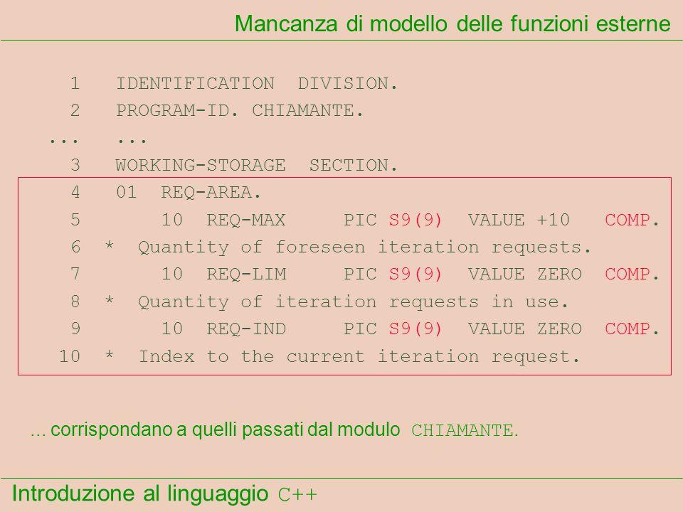 Introduzione al linguaggio C++ Mancanza di modello delle funzioni esterne 1 IDENTIFICATION DIVISION.