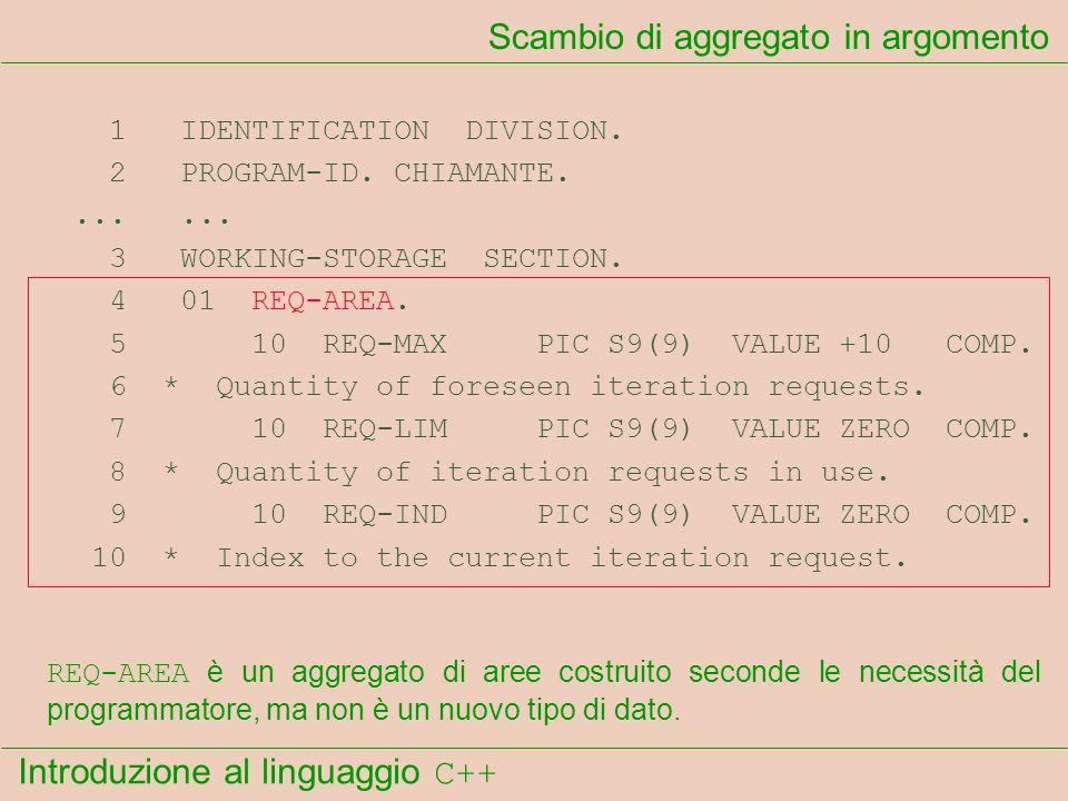 Introduzione al linguaggio C++ Scambio di aggregato in argomento 1 IDENTIFICATION DIVISION. 2 PROGRAM-ID. CHIAMANTE....... 3 WORKING-STORAGE SECTION.