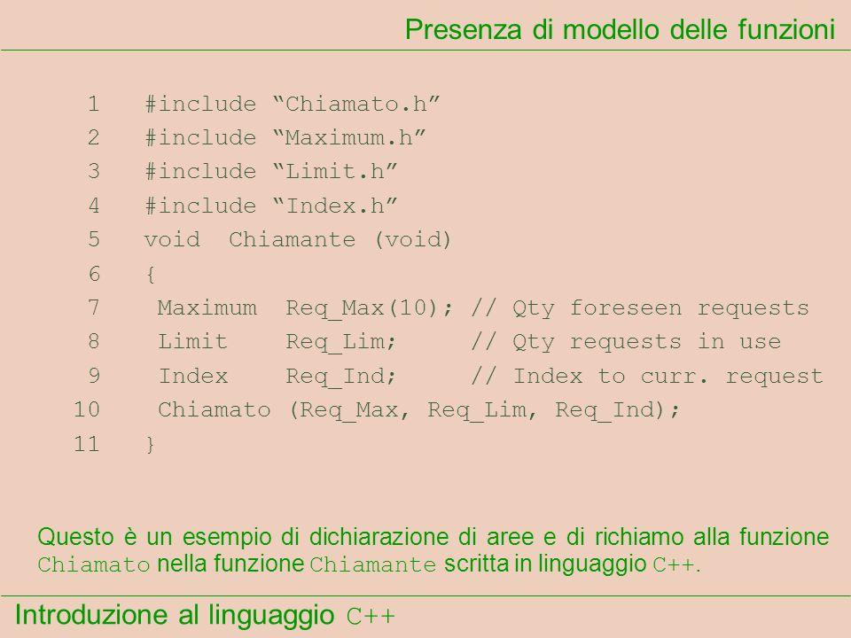 Introduzione al linguaggio C++ Presenza di modello delle funzioni 1 #include Chiamato.h 2 #include Maximum.h 3 #include Limit.h 4 #include Index.h 5 v