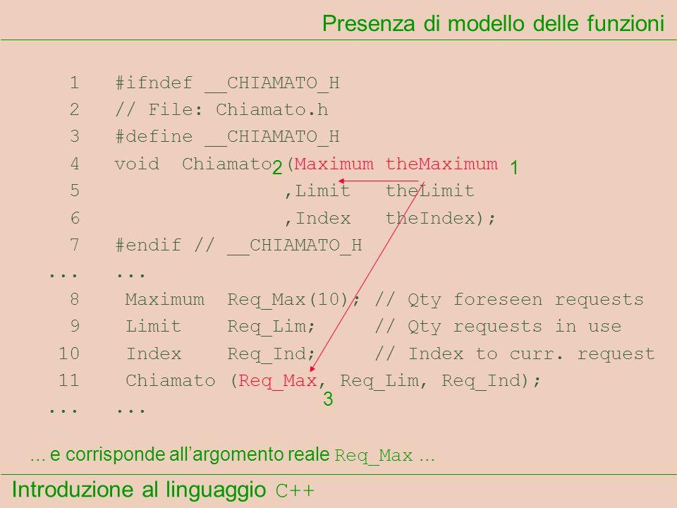 Introduzione al linguaggio C++ Presenza di modello delle funzioni 1 #ifndef __CHIAMATO_H 2 // File: Chiamato.h 3 #define __CHIAMATO_H 4 void Chiamato (Maximum theMaximum 5,Limit theLimit 6,Index theIndex); 7 #endif // __CHIAMATO_H......