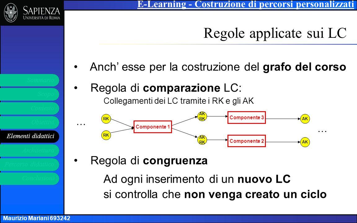 E-Learning - Costruzione di percorsi personalizzati Elementi didattici Architettura Percorso didattico Obiettivi Contesto Scopo Sommario Conclusioni 11 Maurizio Mariani 693242 Regole applicate sui LC Anch esse per la costruzione del grafo del corso Regola di congruenza Ad ogni inserimento di un nuovo LC si controlla che non venga creato un ciclo Regola di comparazione LC: Collegamenti dei LC tramite i RK e gli AK Componente 1 RK AK RK AK RK Componente 2 Componente 3 AK … …