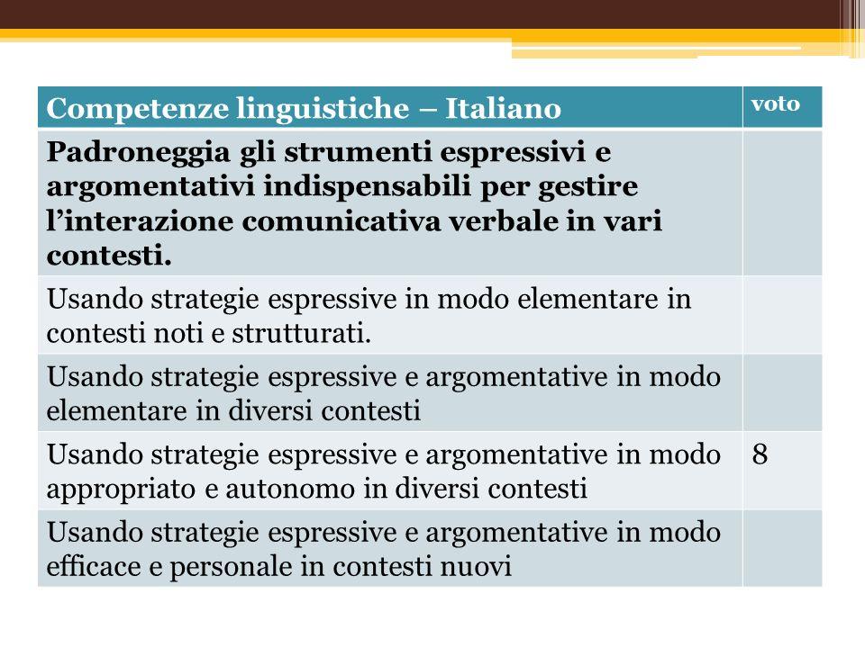 Competenze linguistiche – Italiano voto Padroneggia gli strumenti espressivi e argomentativi indispensabili per gestire linterazione comunicativa verbale in vari contesti.