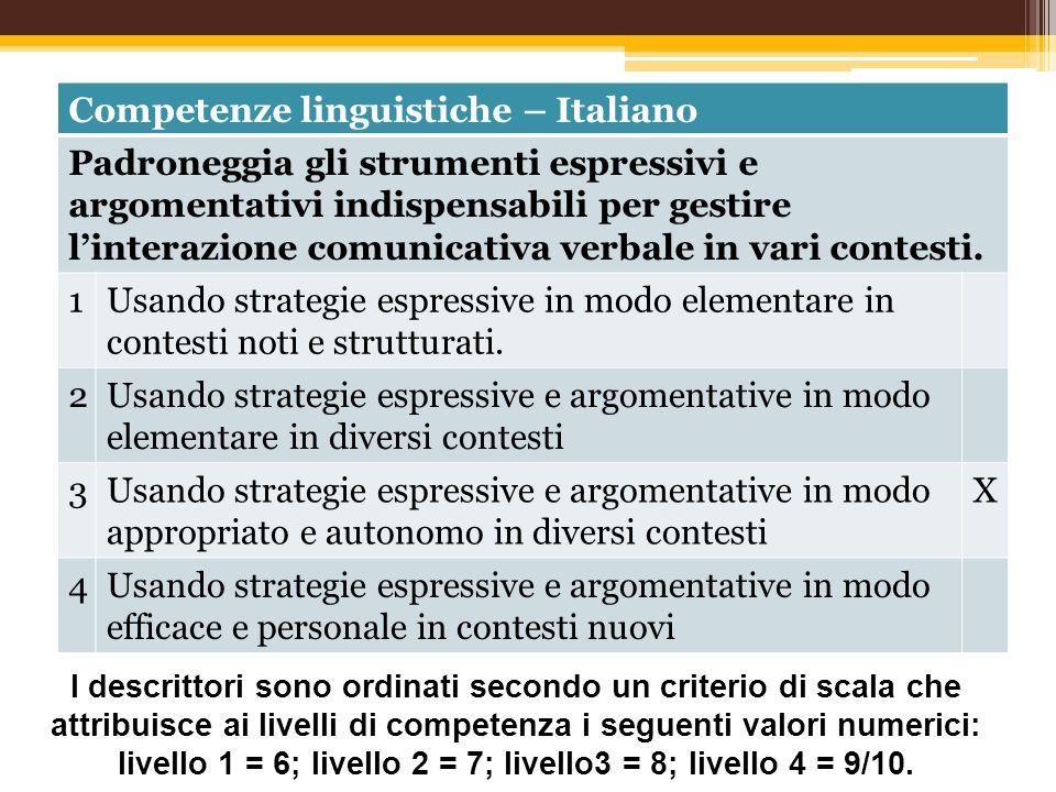 Competenze linguistiche – Italiano Padroneggia gli strumenti espressivi e argomentativi indispensabili per gestire linterazione comunicativa verbale in vari contesti.