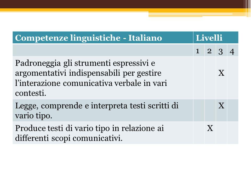 Competenze linguistiche - ItalianoLivelli 1234 Padroneggia gli strumenti espressivi e argomentativi indispensabili per gestire linterazione comunicativa verbale in vari contesti.