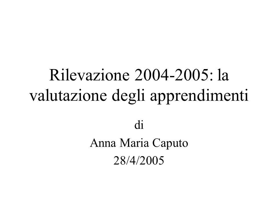 Rilevazione 2004-2005: la valutazione degli apprendimenti di Anna Maria Caputo 28/4/2005