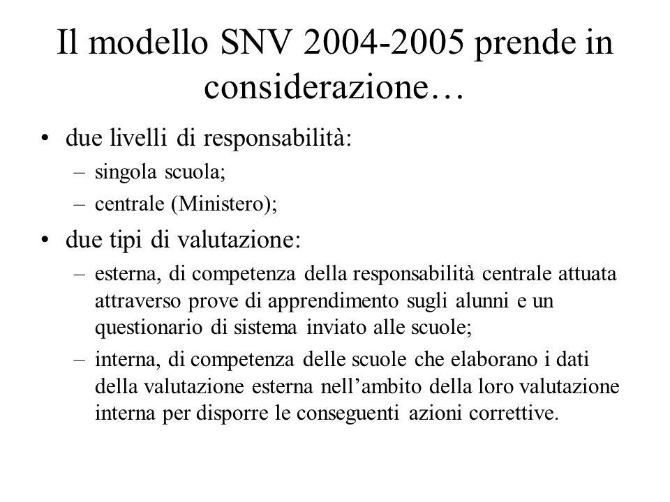 Il modello SNV 2004-2005 prende in considerazione… due livelli di responsabilità: –singola scuola; –centrale (Ministero); due tipi di valutazione: –es