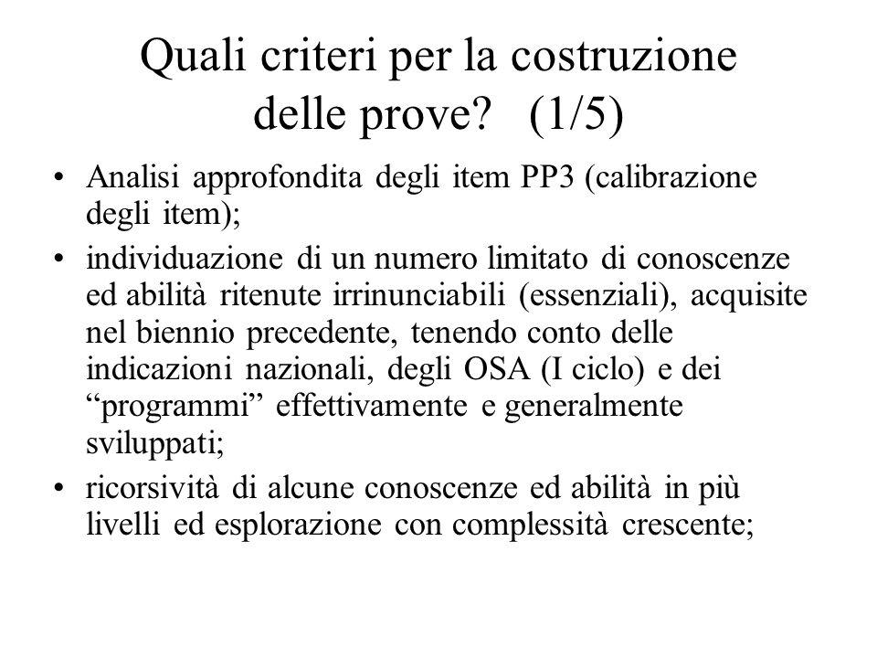 Quali criteri per la costruzione delle prove? (1/5) Analisi approfondita degli item PP3 (calibrazione degli item); individuazione di un numero limitat