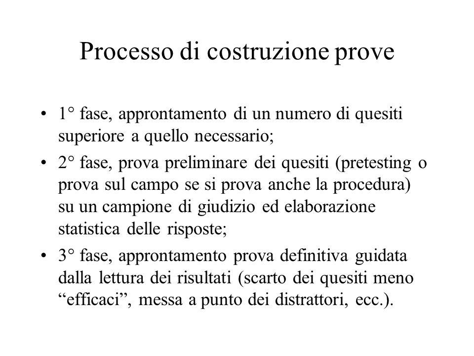 Processo di costruzione prove 1° fase, approntamento di un numero di quesiti superiore a quello necessario; 2° fase, prova preliminare dei quesiti (pr