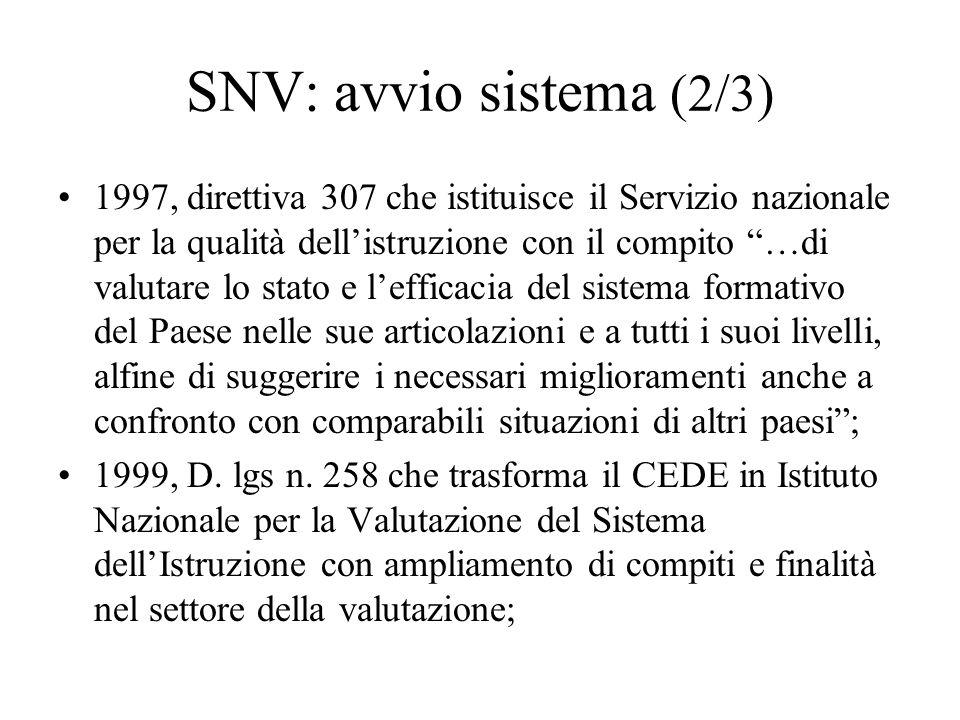 SNV: avvio sistema (3/3) 1999-2001, attivazione del Seris da parte dellINValSI; luglio 2001, istituzione da parte del Ministro del GdL sulla valutazione con lo scopo di disegnare un servizio che fornisca informazioni utili ai diversi livelli decisionali e dintervento (MIUR, enti locali, scuole) per la conoscenza del fenomeno scuola e del suo andamento nel tempo; 2002-2004, sperimentazione sul campo del modello con relativi aggiustamenti (PP); luglio 2004, direttiva n.