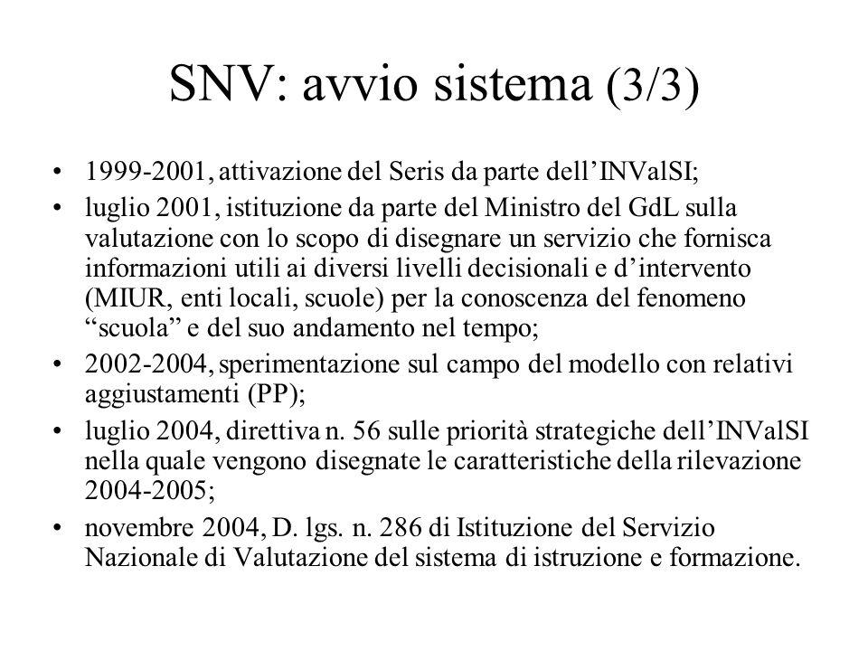 SNV: avvio sistema (3/3) 1999-2001, attivazione del Seris da parte dellINValSI; luglio 2001, istituzione da parte del Ministro del GdL sulla valutazio