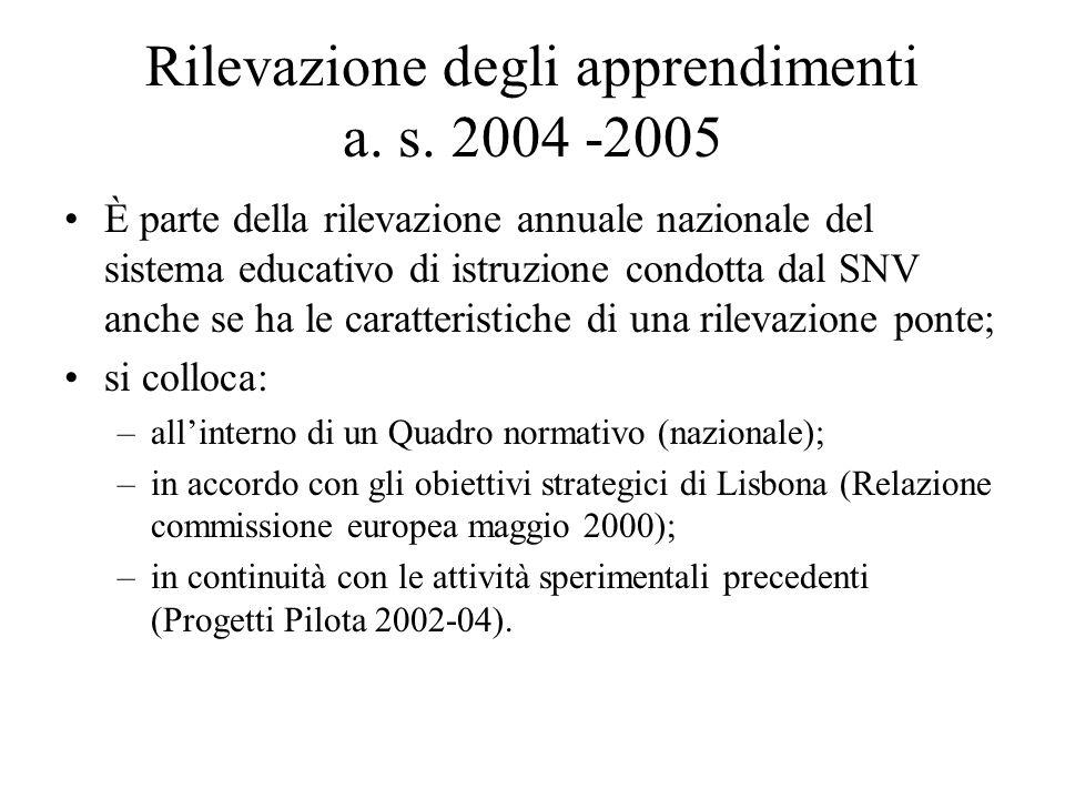 Rilevazione degli apprendimenti a. s. 2004 -2005 È parte della rilevazione annuale nazionale del sistema educativo di istruzione condotta dal SNV anch