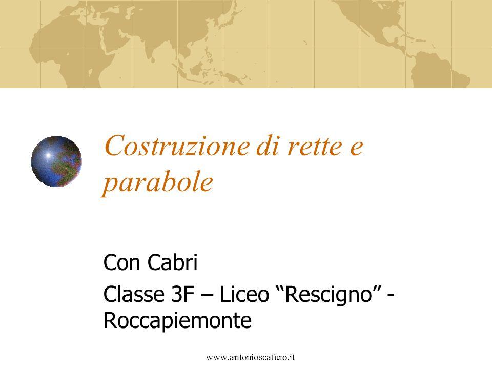 www.antonioscafuro.it Costruzione di rette e parabole Con Cabri Classe 3F – Liceo Rescigno - Roccapiemonte