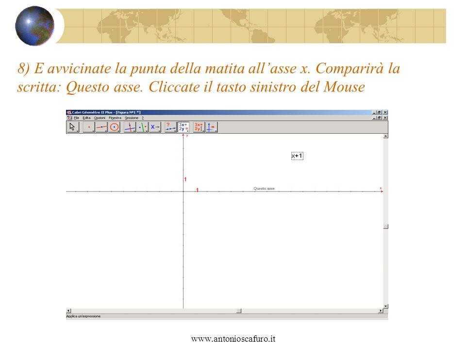 www.antonioscafuro.it 8) E avvicinate la punta della matita allasse x.