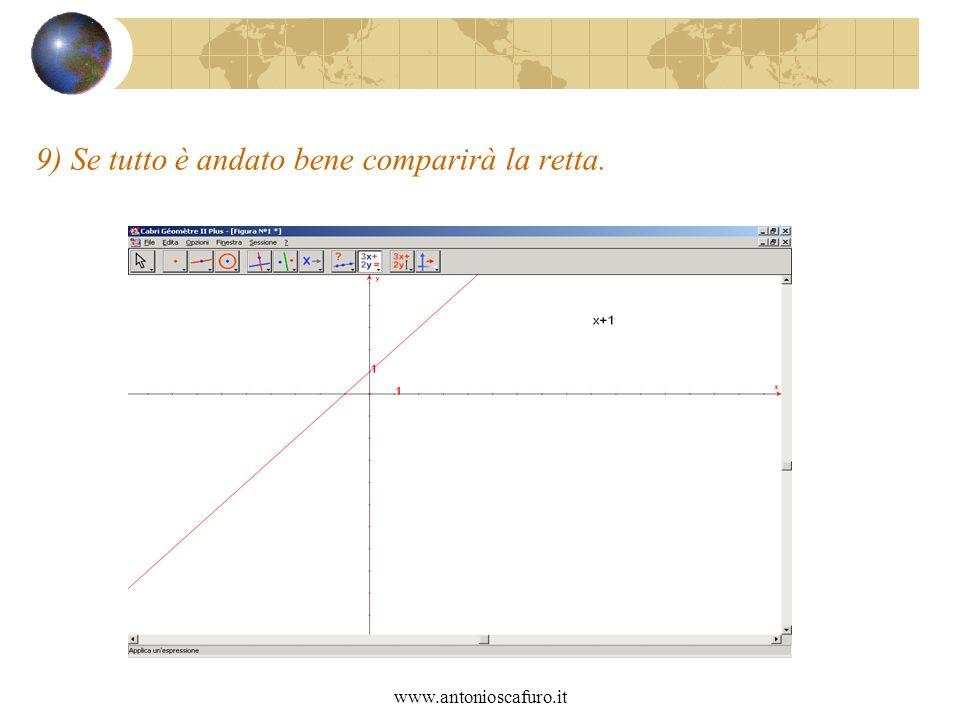 www.antonioscafuro.it 9) Se tutto è andato bene comparirà la retta.