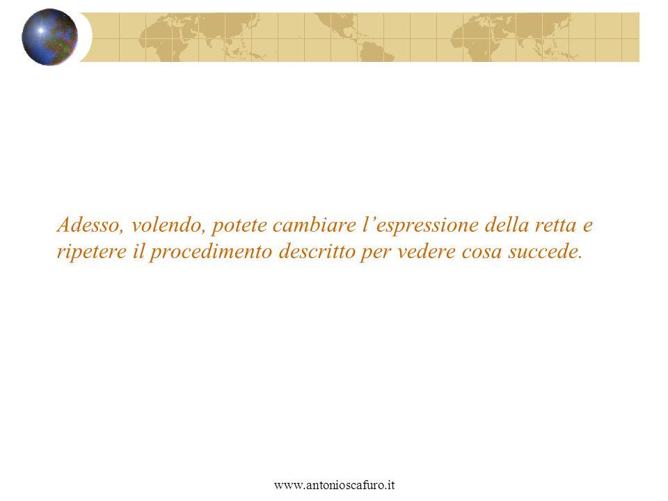 www.antonioscafuro.it Adesso, volendo, potete cambiare lespressione della retta e ripetere il procedimento descritto per vedere cosa succede.