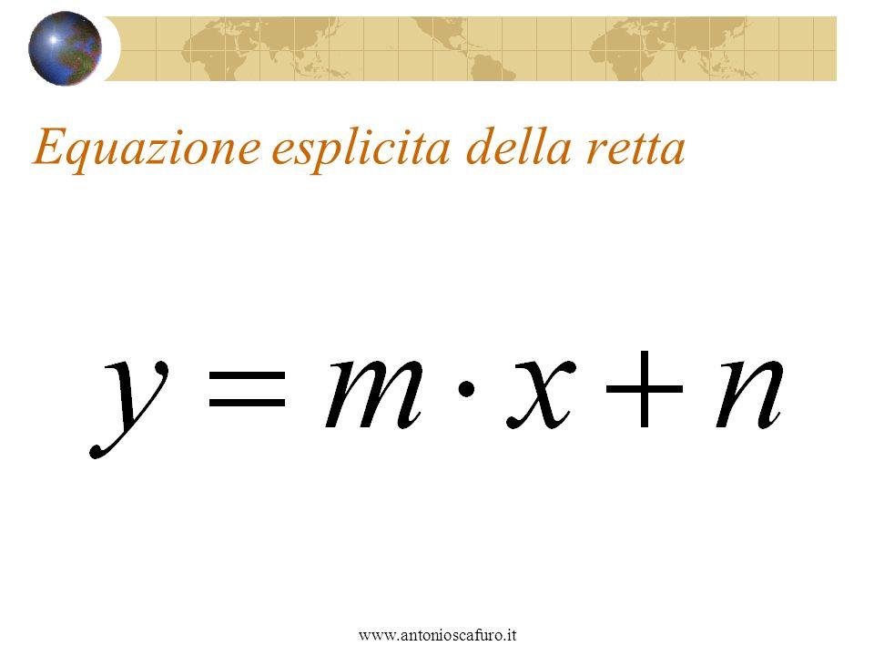 www.antonioscafuro.it Equazione esplicita della retta