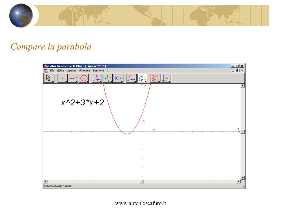 www.antonioscafuro.it Compare la parabola