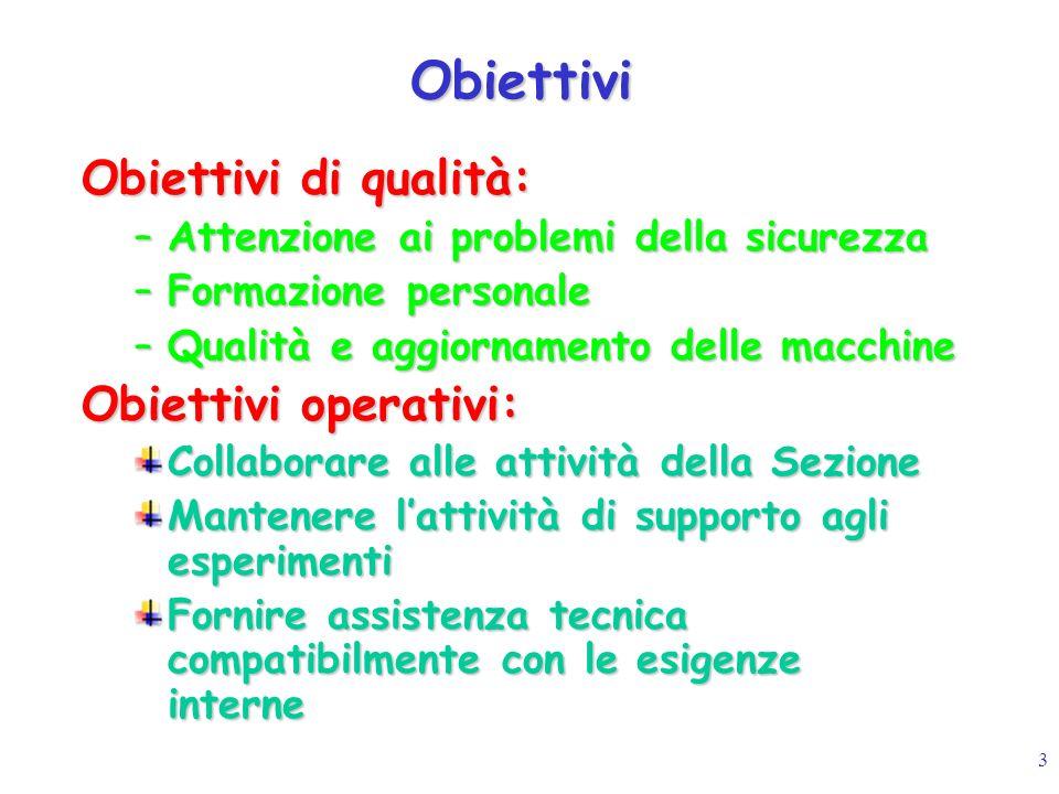 3 Obiettivi Obiettivi di qualità: –Attenzione ai problemi della sicurezza –Formazione personale –Qualità e aggiornamento delle macchine Obiettivi oper