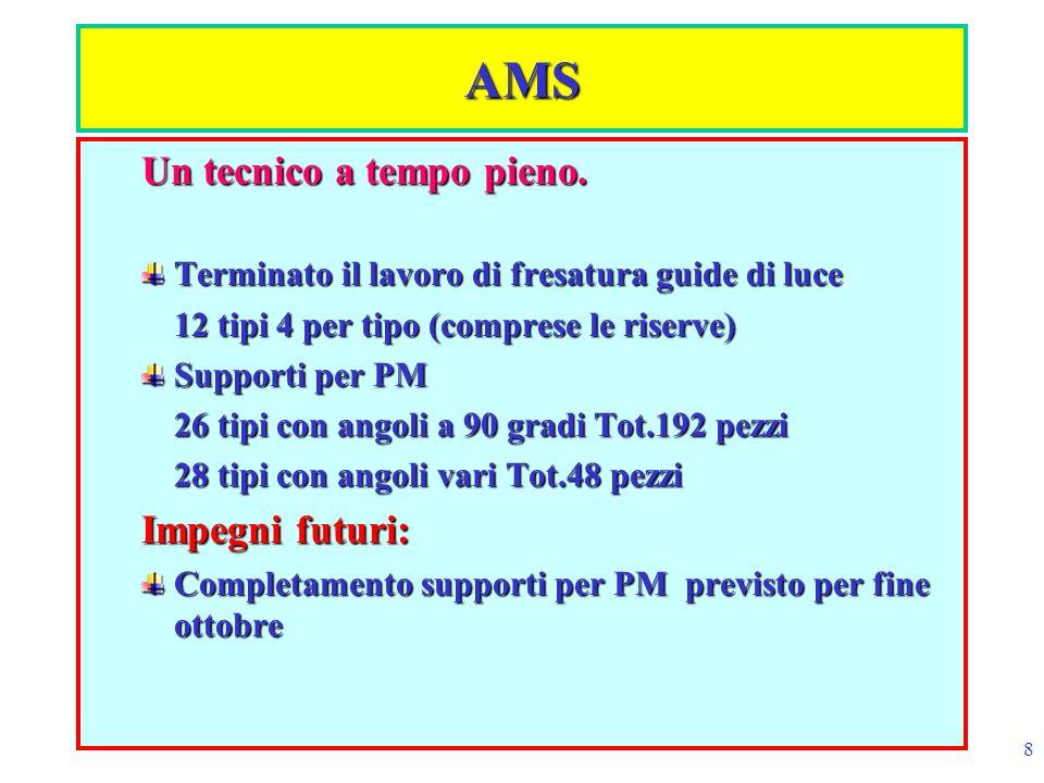 8 AMS Un tecnico a tempo pieno. Terminato il lavoro di fresatura guide di luce 12 tipi 4 per tipo (comprese le riserve) Supporti per PM 26 tipi con an