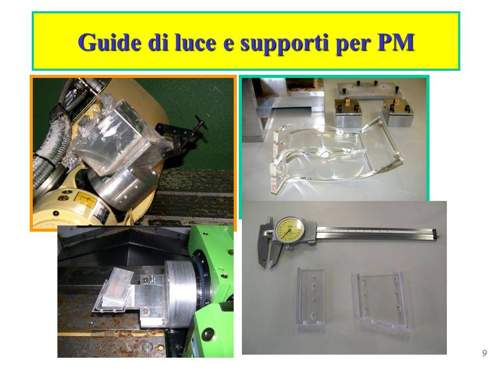 9 Guide di luce e supporti per PM