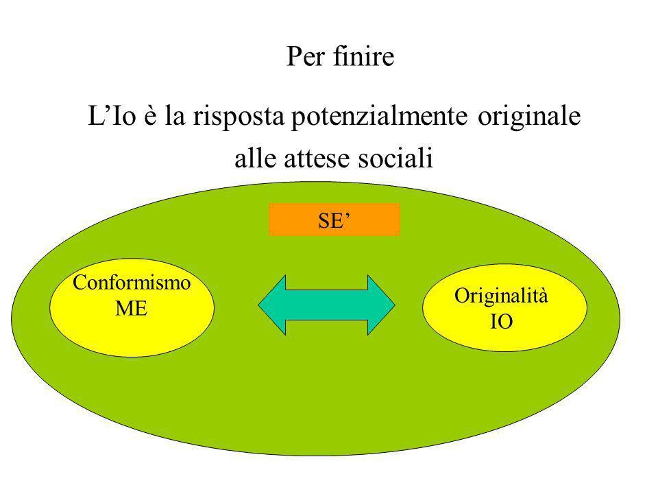 Conformismo ME Per finire SE LIo è la risposta potenzialmente originale alle attese sociali Originalità IO