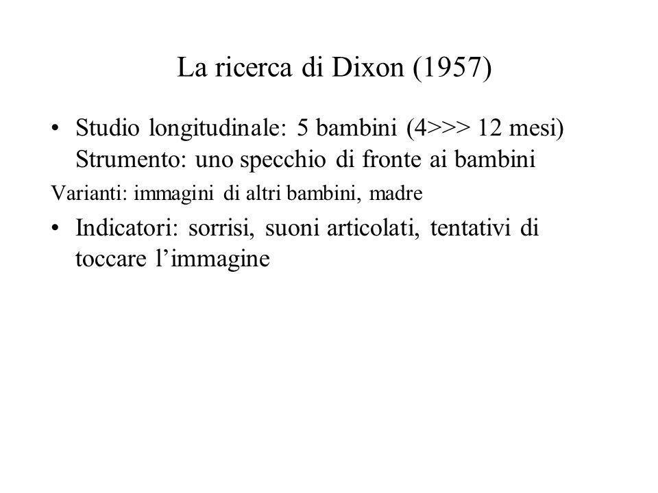 La ricerca di Dixon (1957) Studio longitudinale: 5 bambini (4>>> 12 mesi) Strumento: uno specchio di fronte ai bambini Varianti: immagini di altri bam