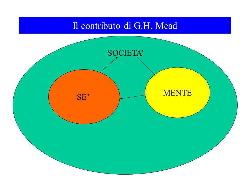 Il contributo di G.H. Mead SE MENTE SOCIETA