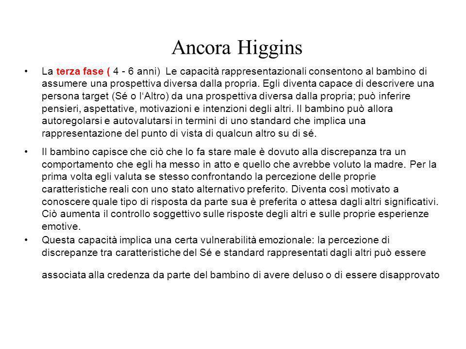 Ancora Higgins La terza fase ( 4 - 6 anni) Le capacità rappresentazionali consentono al bambino di assumere una prospettiva diversa dalla propria. Egl