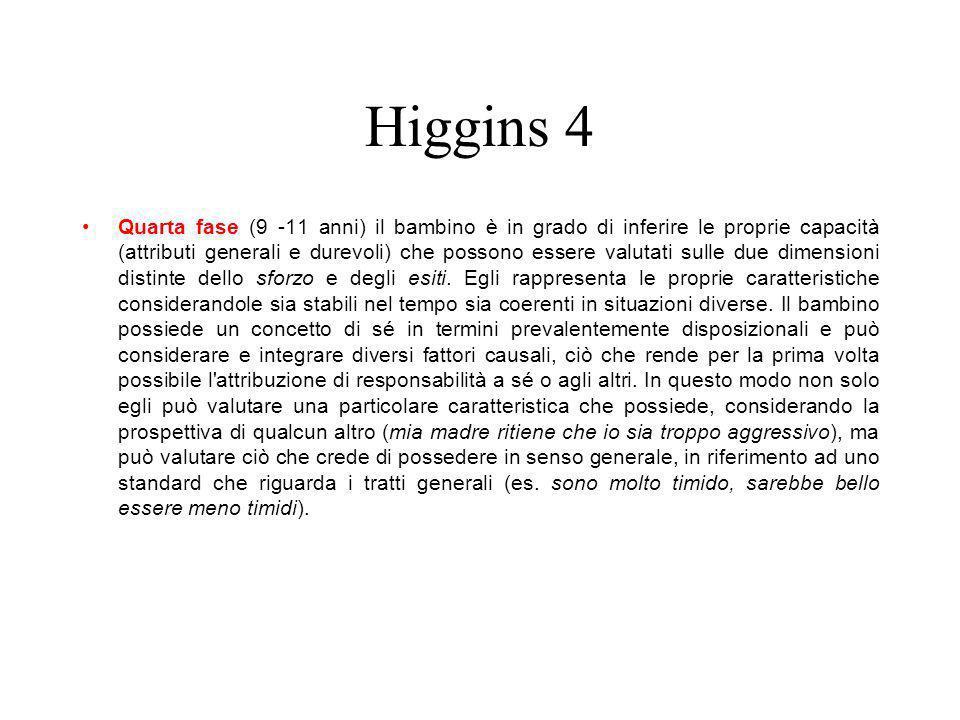 Higgins 4 Quarta fase (9 -11 anni) il bambino è in grado di inferire le proprie capacità (attributi generali e durevoli) che possono essere valutati s
