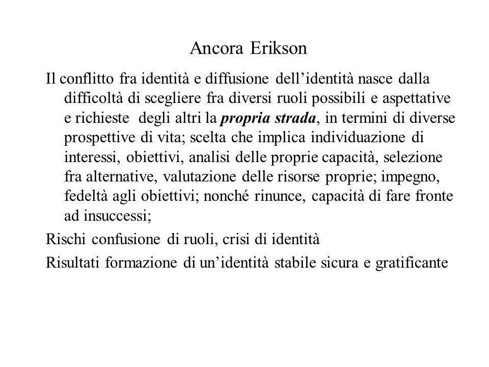 Ancora Erikson Il conflitto fra identità e diffusione dellidentità nasce dalla difficoltà di scegliere fra diversi ruoli possibili e aspettative e ric