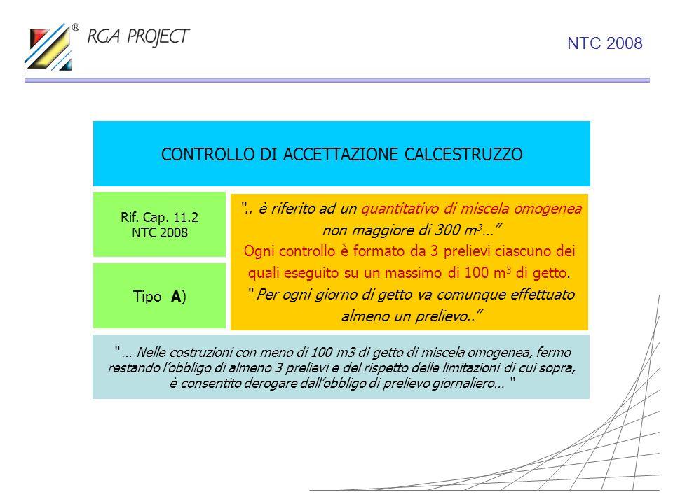 CONTROLLO DI ACCETTAZIONE CALCESTRUZZO.. è riferito ad un quantitativo di miscela omogenea non maggiore di 300 m 3 … Ogni controllo è formato da 3 pre