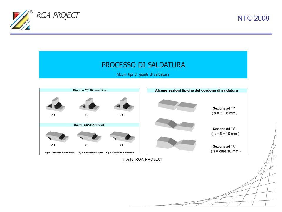 PROCESSO DI SALDATURA Alcuni tipi di giunti di saldatura Fonte: RGA PROJECT NTC 2008