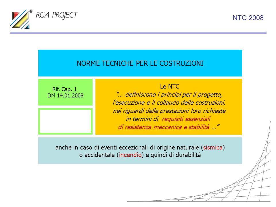 NORME TECNICHE PER LE COSTRUZIONI Rif. Cap. 1 DM 14.01.2008 Le NTC … definiscono i principi per il progetto, lesecuzione e il collaudo delle costruzio