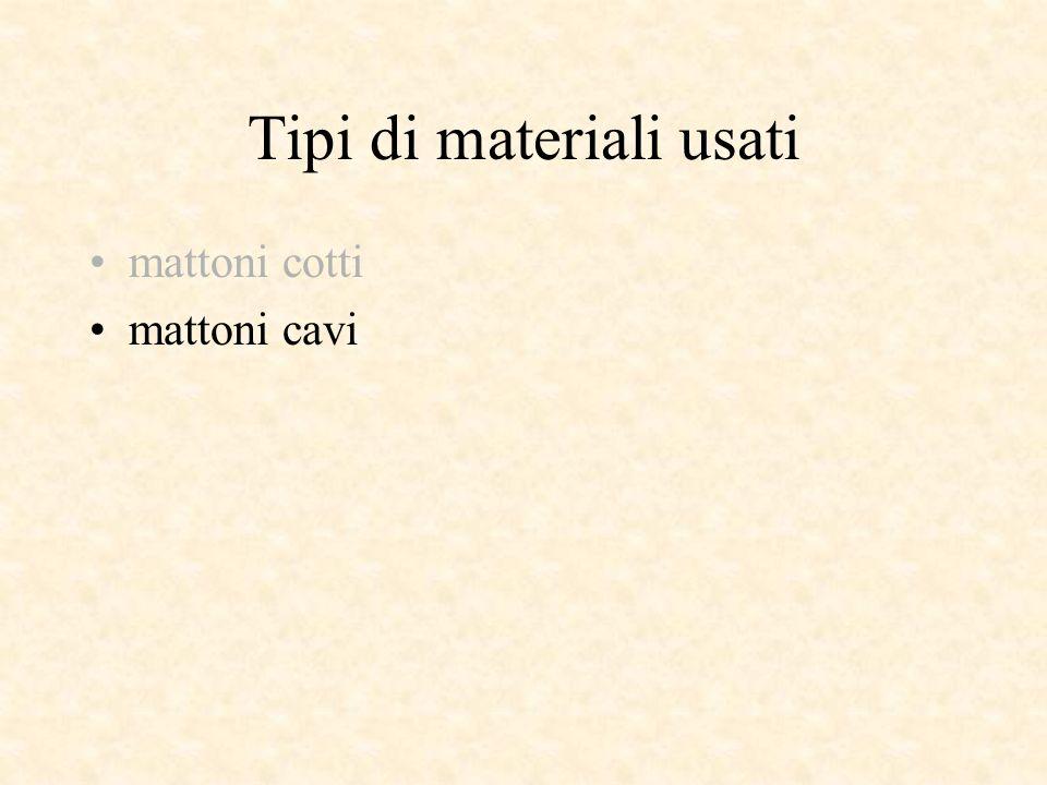 Tipi di materiali usati mattoni cotti mattoni cavi