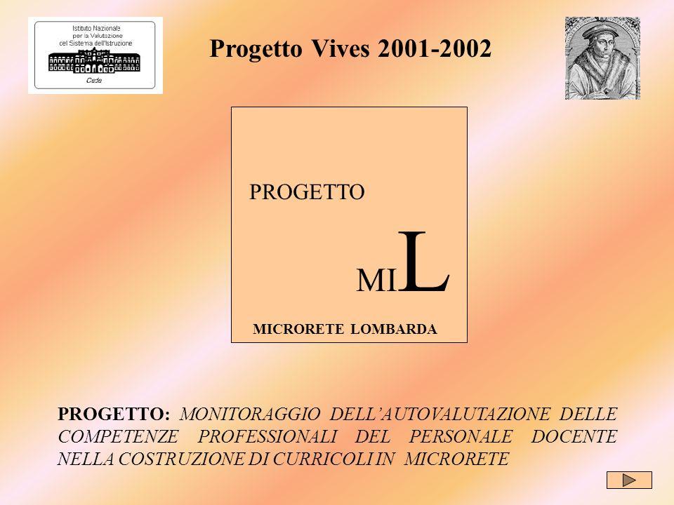 Progetto Vives 2001-2002 PROGETTO MI L MICRORETE LOMBARDA PROGETTO: MONITORAGGIO DELLAUTOVALUTAZIONE DELLE COMPETENZE PROFESSIONALI DEL PERSONALE DOCENTE NELLA COSTRUZIONE DI CURRICOLI IN MICRORETE