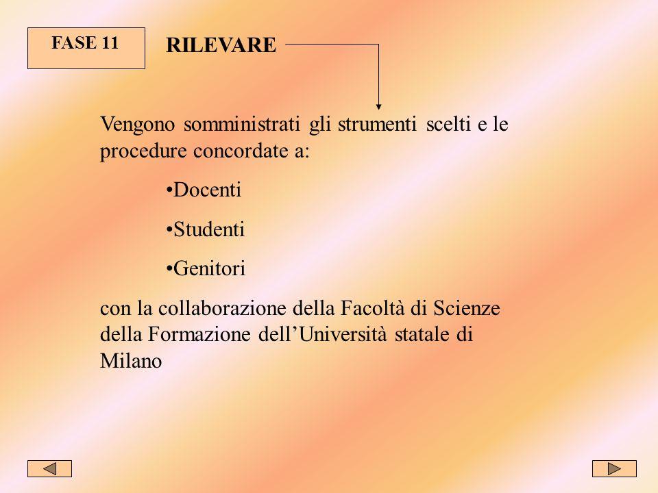 FASE 11 RILEVARE Vengono somministrati gli strumenti scelti e le procedure concordate a: Docenti Studenti Genitori con la collaborazione della Facoltà di Scienze della Formazione dellUniversità statale di Milano