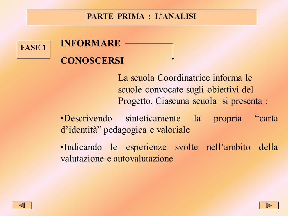 PARTE PRIMA : LANALISI FASE 1 INFORMARE CONOSCERSI La scuola Coordinatrice informa le scuole convocate sugli obiettivi del Progetto.